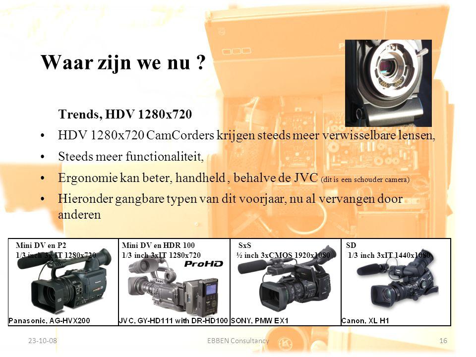 Waar zijn we nu Trends, HDV 1280x720