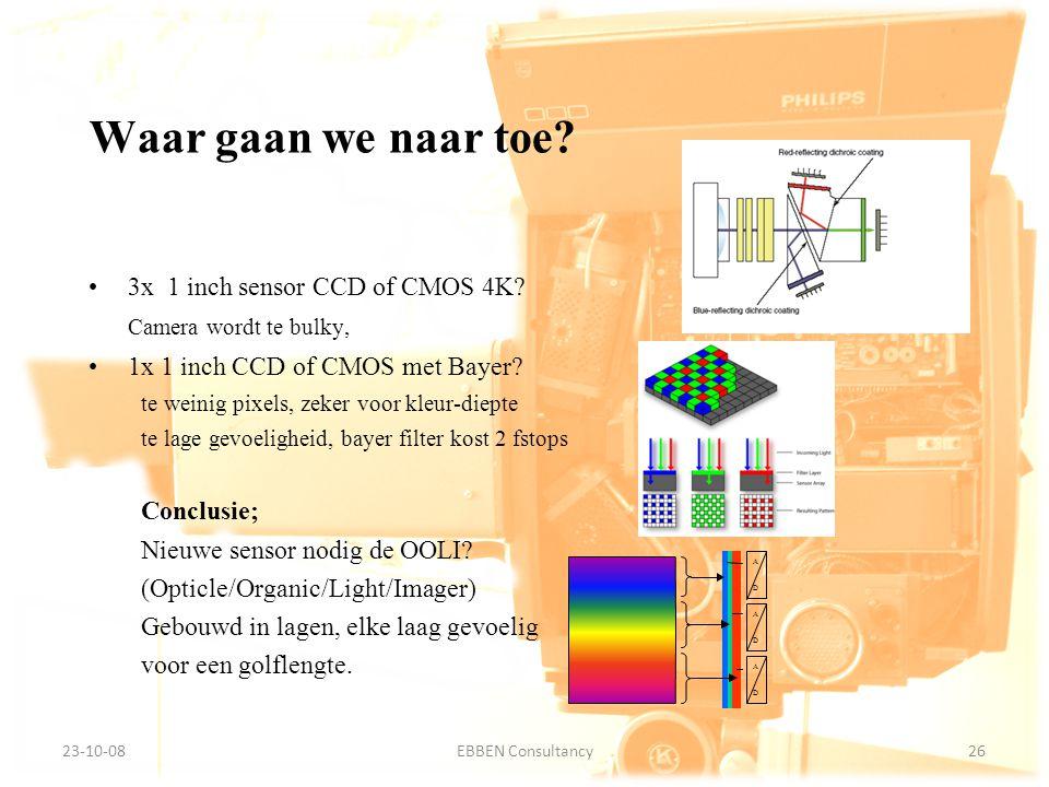 Waar gaan we naar toe 3x 1 inch sensor CCD of CMOS 4K
