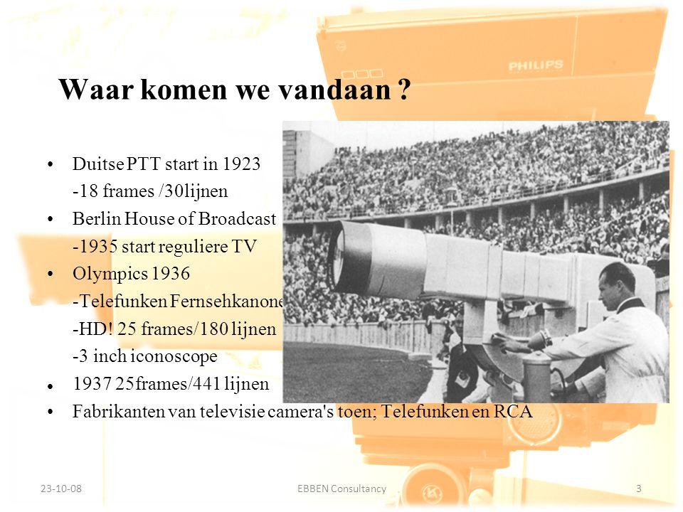 Waar komen we vandaan Duitse PTT start in 1923 -18 frames /30lijnen