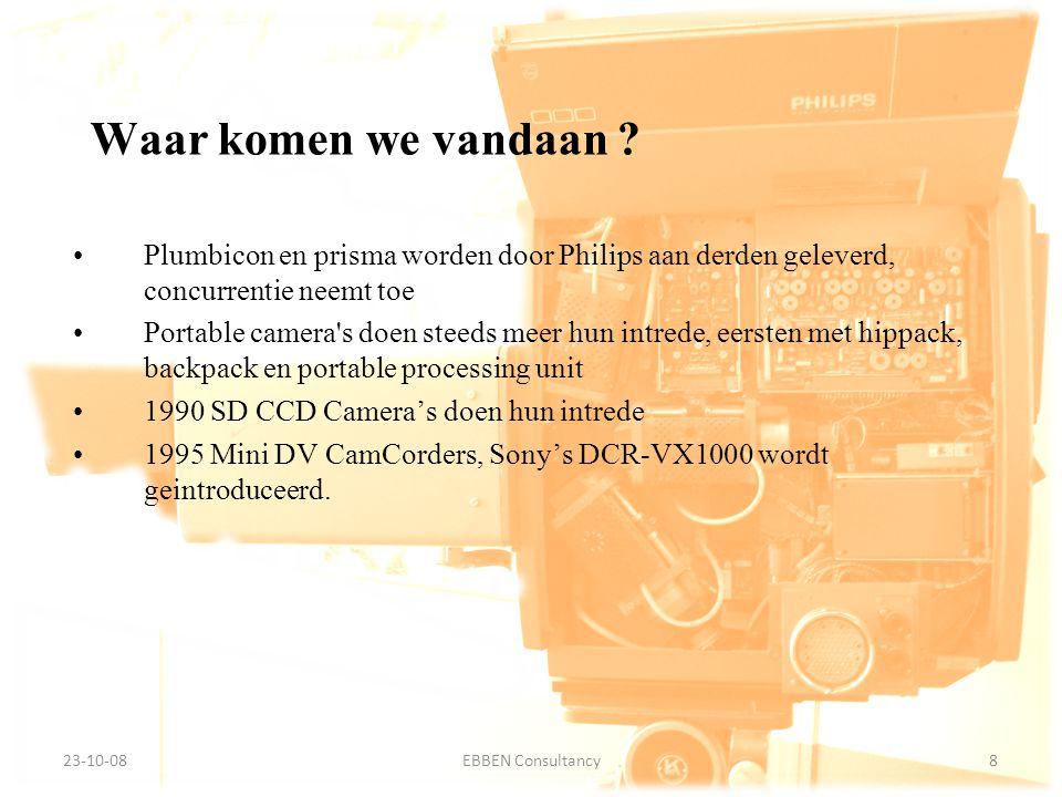 Waar komen we vandaan Plumbicon en prisma worden door Philips aan derden geleverd, concurrentie neemt toe.