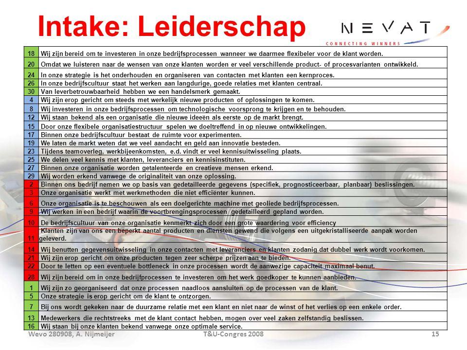 Intake: Leiderschap Wevo 280908, A. Nijmeijer T&U-Congres 2008 15 18
