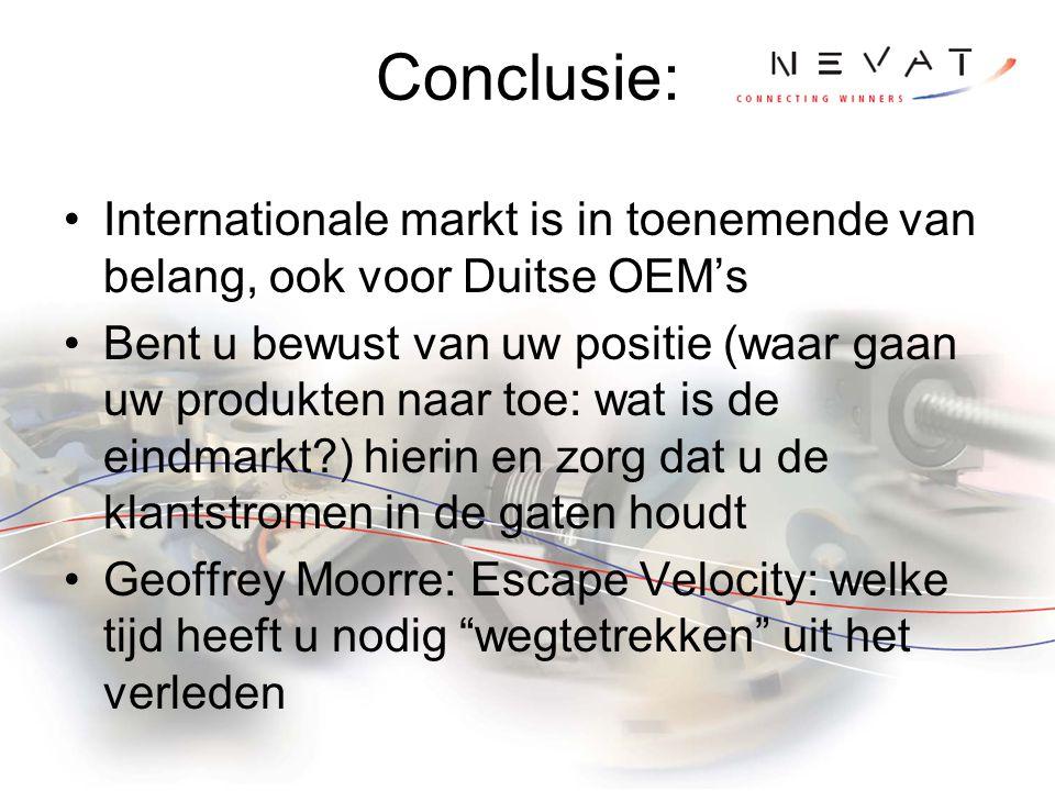 Conclusie: Internationale markt is in toenemende van belang, ook voor Duitse OEM's.