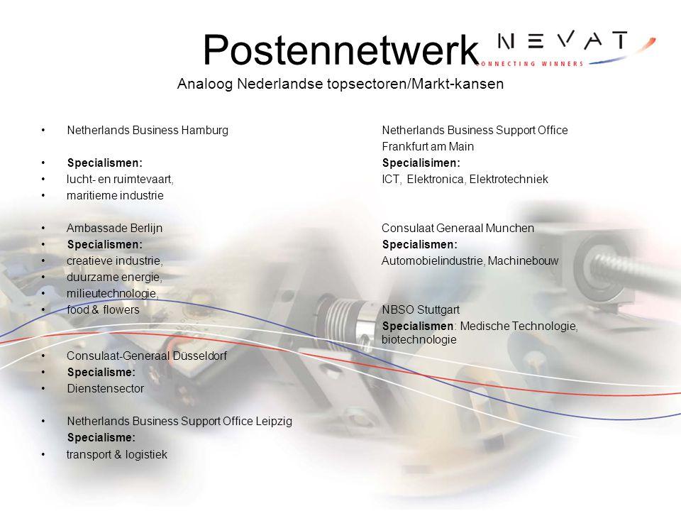 Postennetwerk Analoog Nederlandse topsectoren/Markt-kansen