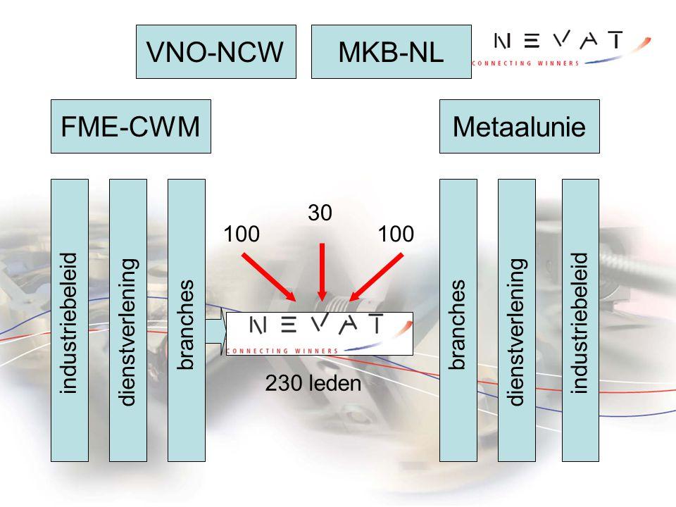 VNO-NCW MKB-NL FME-CWM Metaalunie 30 100 100 industriebeleid