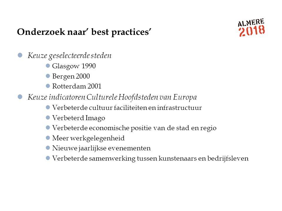 Onderzoek naar' best practices'