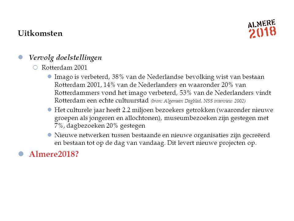 Almere2018 Uitkomsten Vervolg doelstellingen Rotterdam 2001