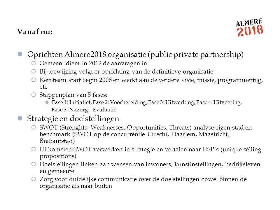 Oprichten Almere2018 organisatie (public private partnership)