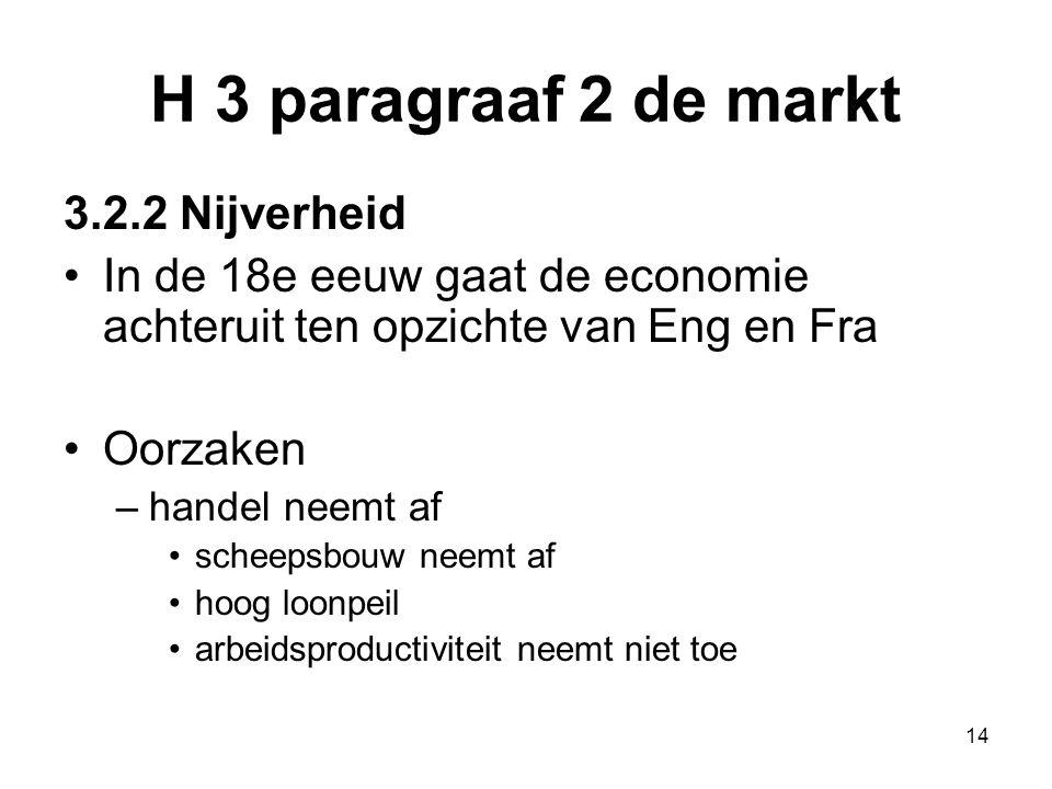 H 3 paragraaf 2 de markt 3.2.2 Nijverheid