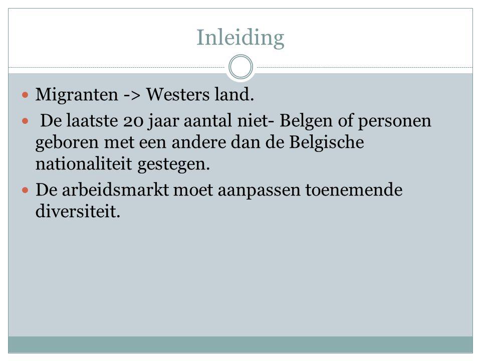 Inleiding Migranten -> Westers land.