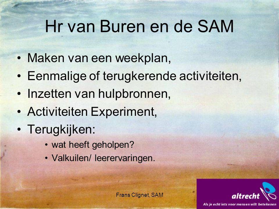 Hr van Buren en de SAM Maken van een weekplan,