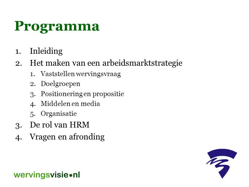 Programma Inleiding Het maken van een arbeidsmarktstrategie
