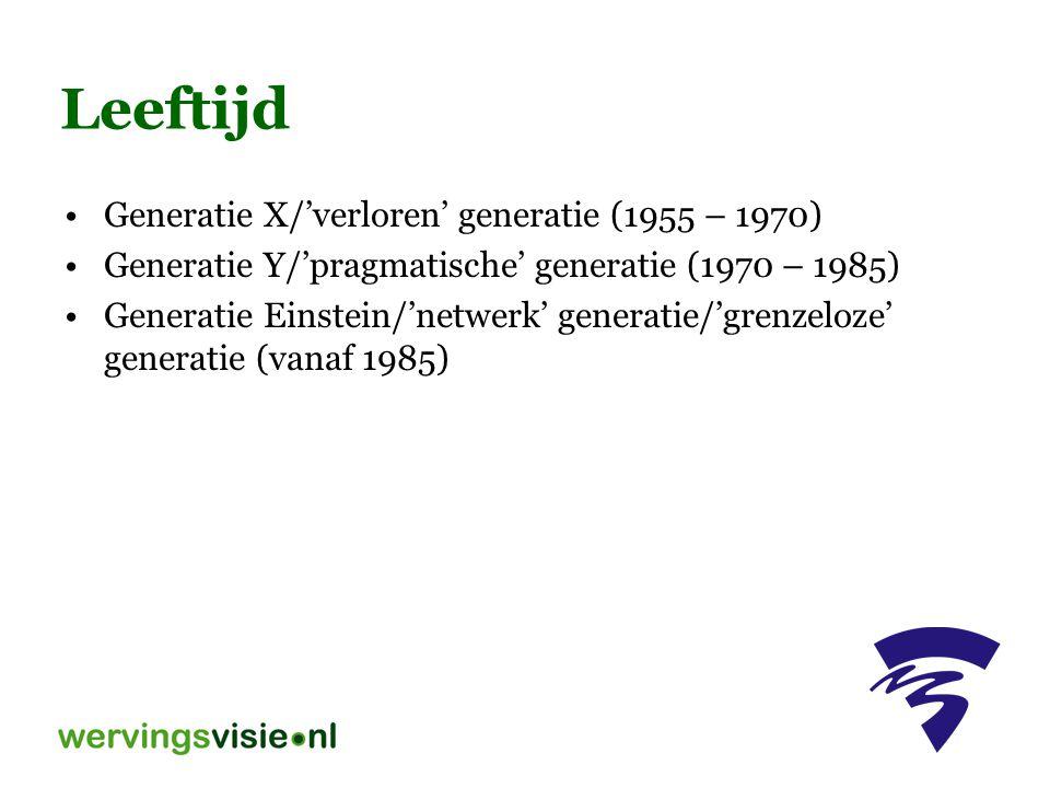 Leeftijd Generatie X/'verloren' generatie (1955 – 1970)