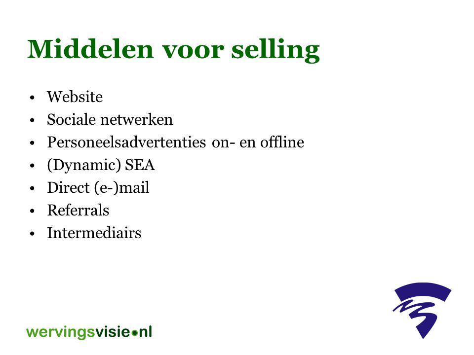 Middelen voor selling Website Sociale netwerken