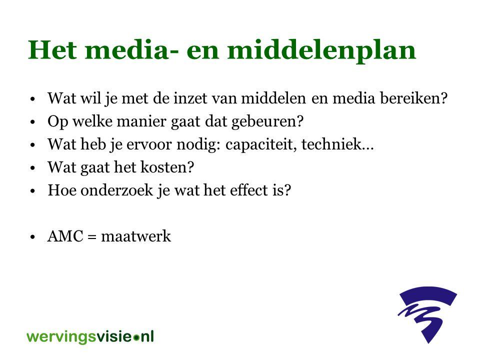 Het media- en middelenplan