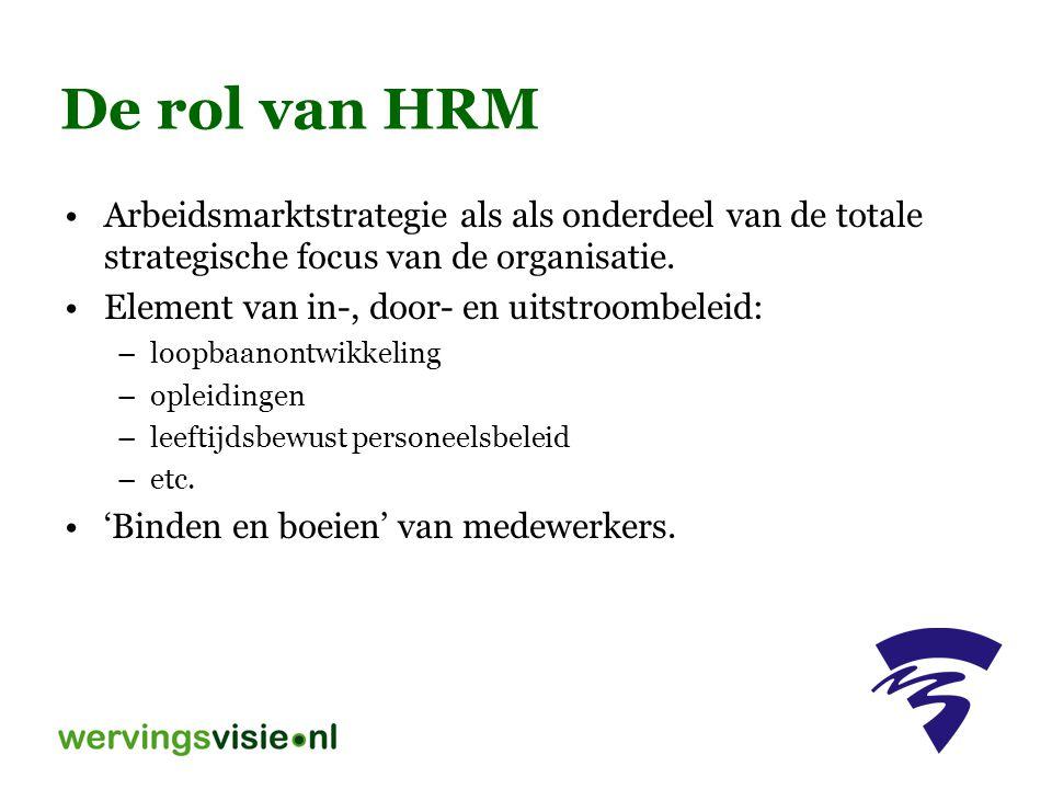 De rol van HRM Arbeidsmarktstrategie als als onderdeel van de totale strategische focus van de organisatie.