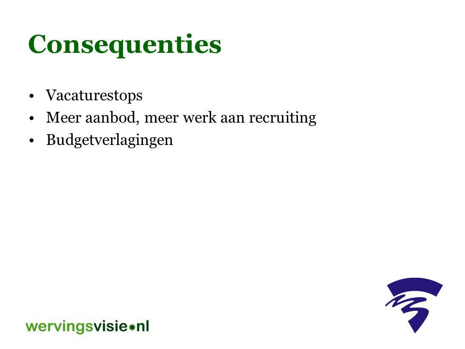 Consequenties Vacaturestops Meer aanbod, meer werk aan recruiting