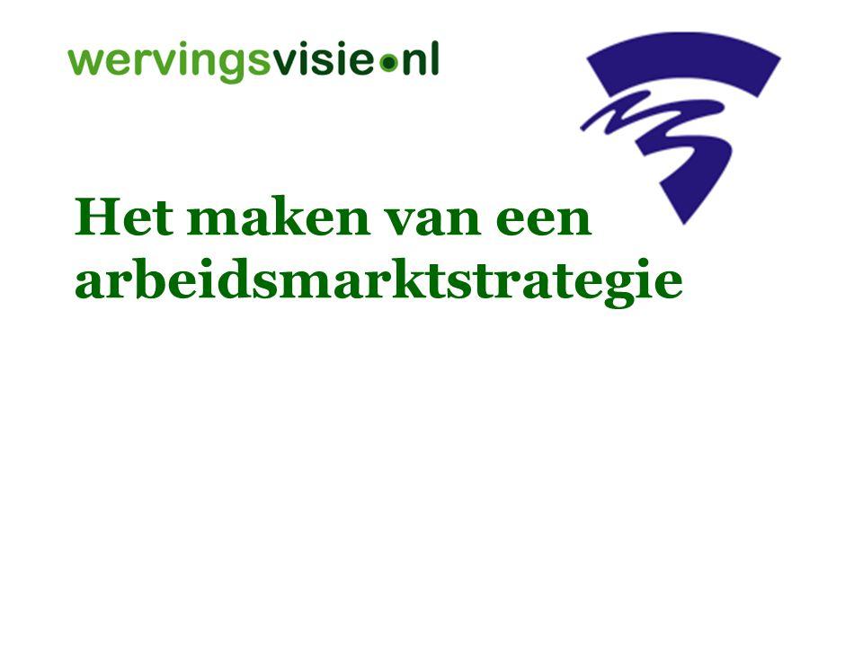 Het maken van een arbeidsmarktstrategie