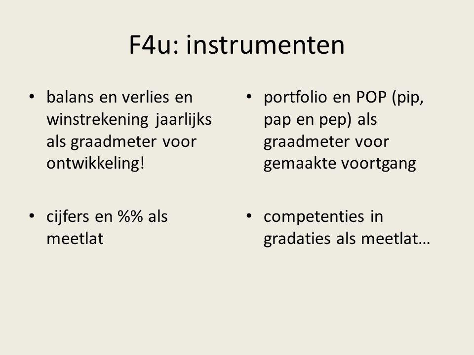 F4u: instrumenten balans en verlies en winstrekening jaarlijks als graadmeter voor ontwikkeling! cijfers en %% als meetlat.