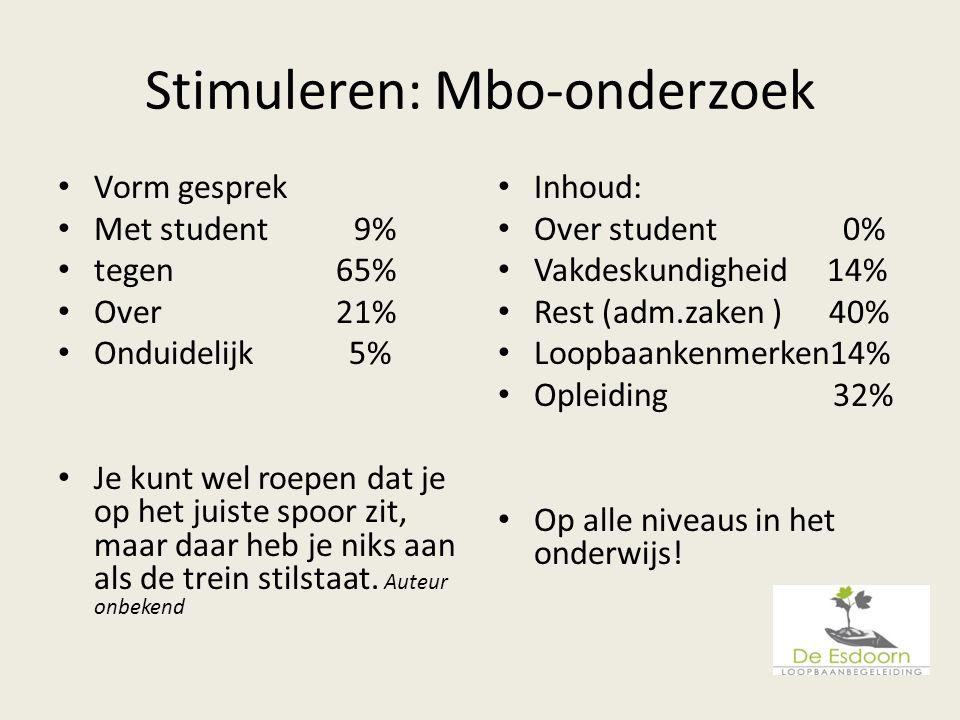Stimuleren: Mbo-onderzoek