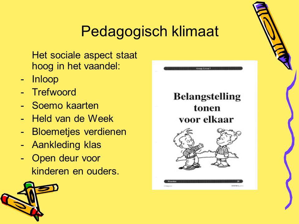 Pedagogisch klimaat Inloop Trefwoord Soemo kaarten Held van de Week