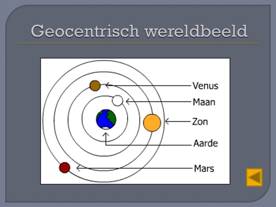 Geocentrisch wereldbeeld