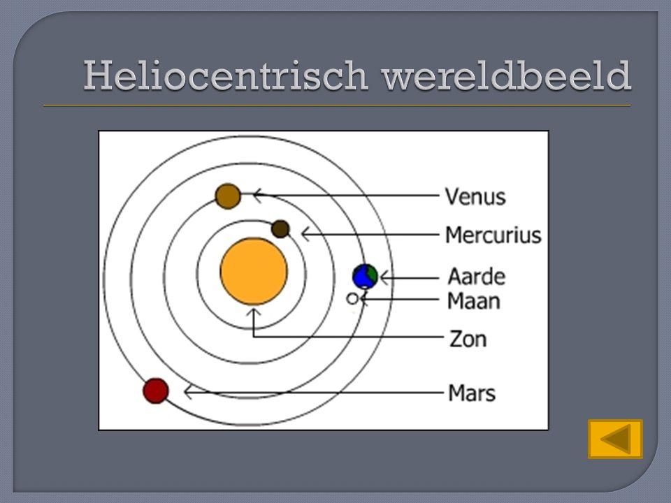 Heliocentrisch wereldbeeld