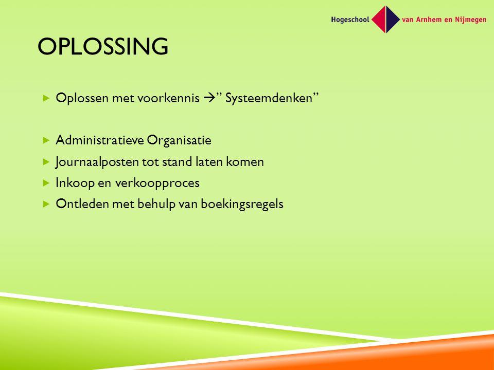 Oplossing Oplossen met voorkennis  Systeemdenken