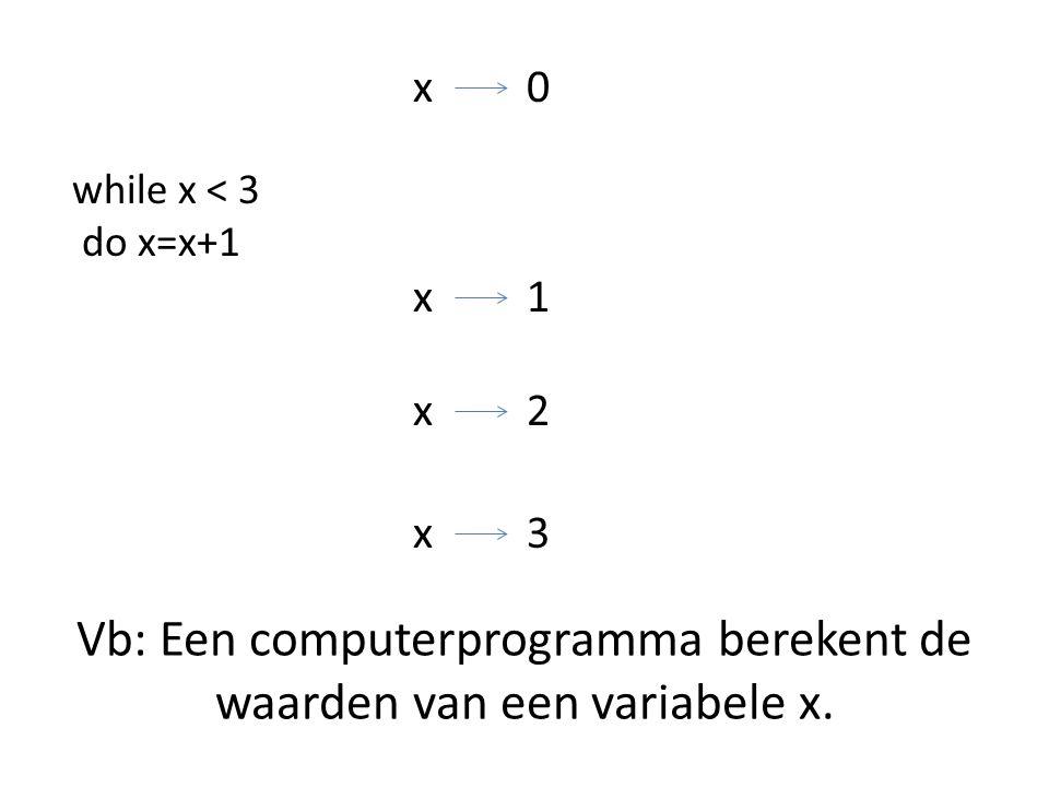 Vb: Een computerprogramma berekent de waarden van een variabele x.