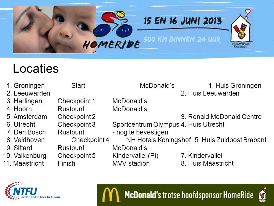 Locaties 1. Groningen Start McDonald's 1. Huis Groningen