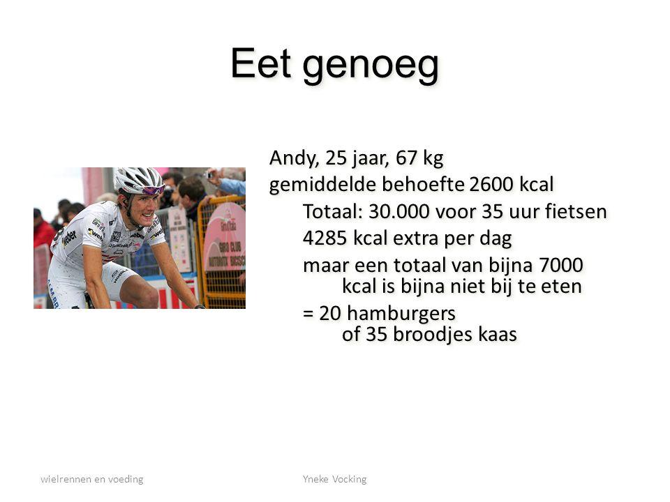 Eet genoeg Andy, 25 jaar, 67 kg gemiddelde behoefte 2600 kcal