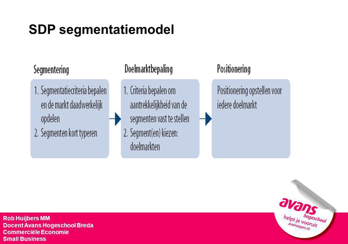 SDP segmentatiemodel Rob Huijbers MM Docent Avans Hogeschool Breda