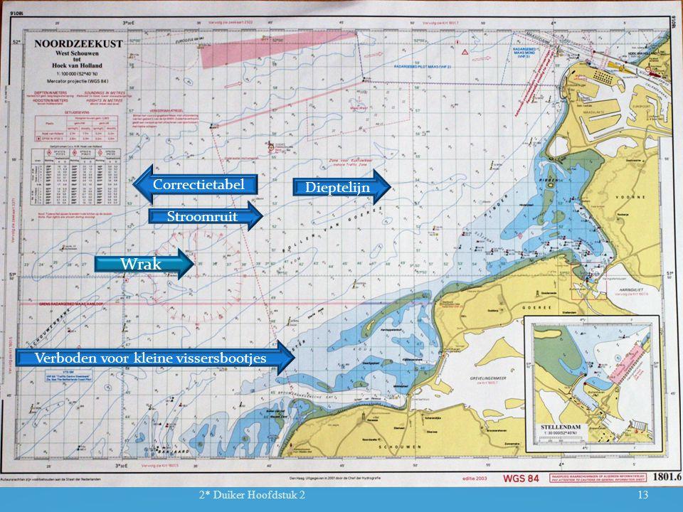 Verboden voor kleine vissersbootjes