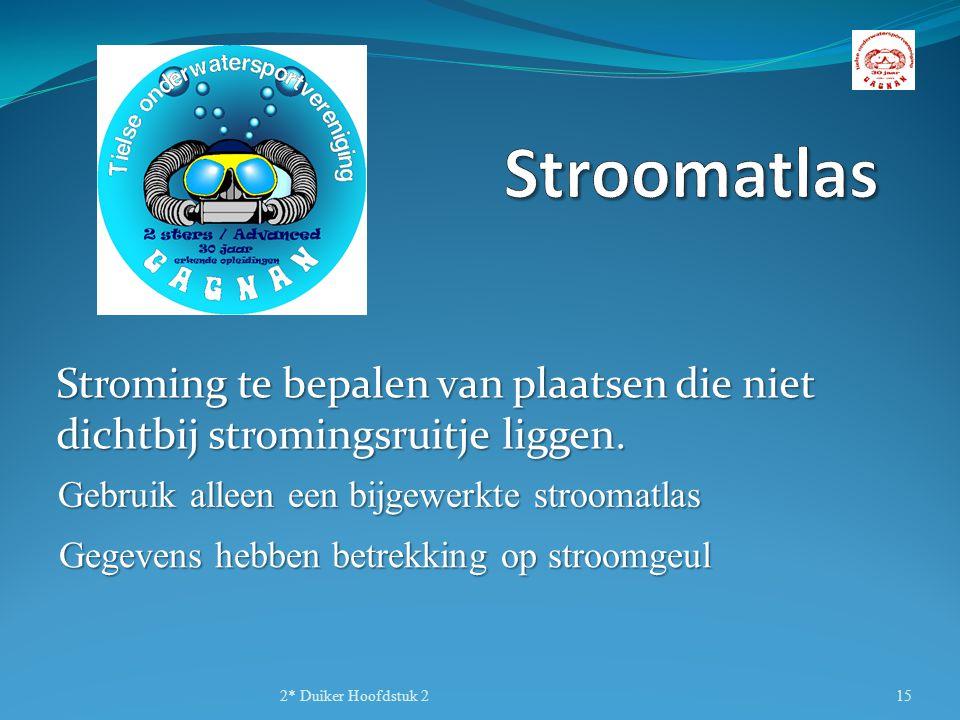 Stroomatlas Stroming te bepalen van plaatsen die niet dichtbij stromingsruitje liggen. Gebruik alleen een bijgewerkte stroomatlas.