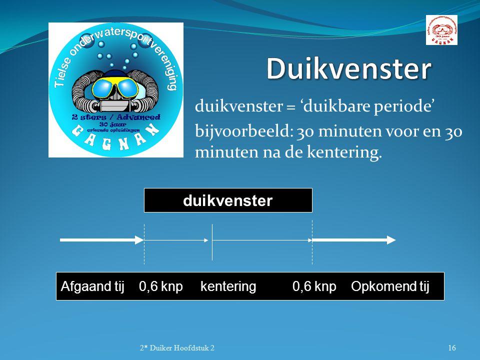 Duikvenster duikvenster = 'duikbare periode'
