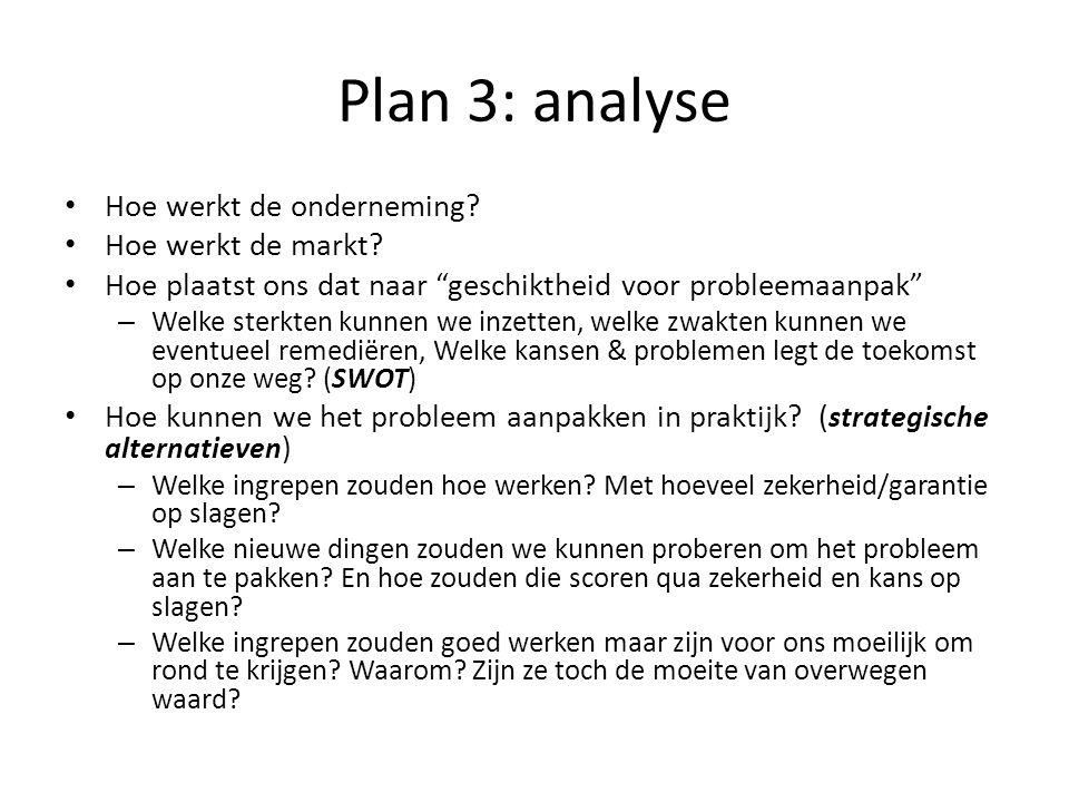 Plan 3: analyse Hoe werkt de onderneming Hoe werkt de markt