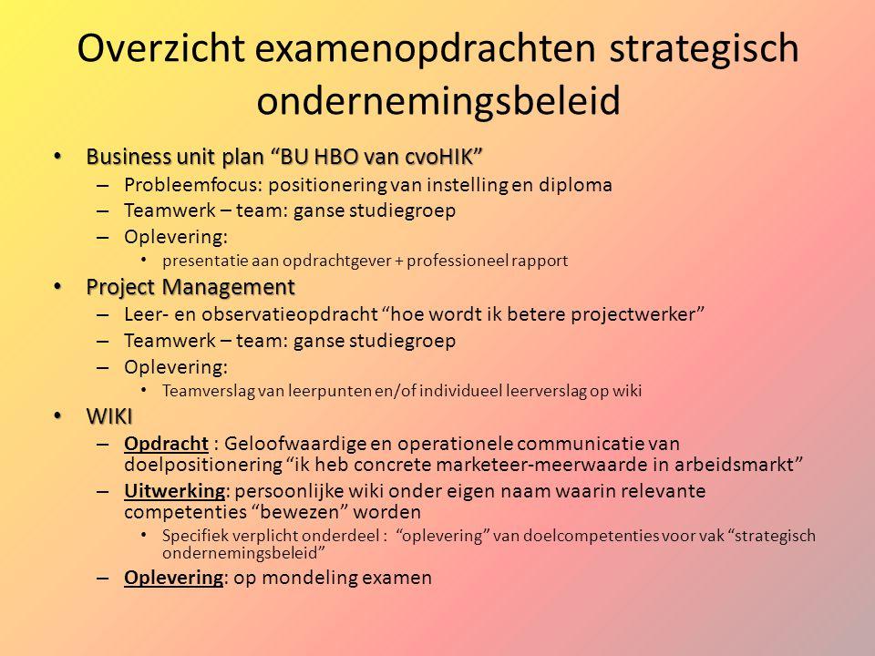 Overzicht examenopdrachten strategisch ondernemingsbeleid