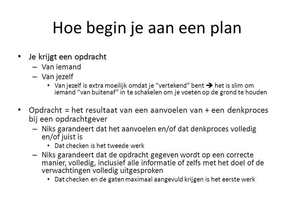 Hoe begin je aan een plan