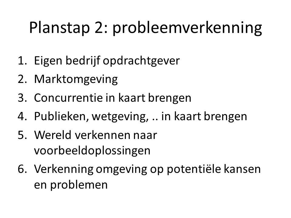 Planstap 2: probleemverkenning