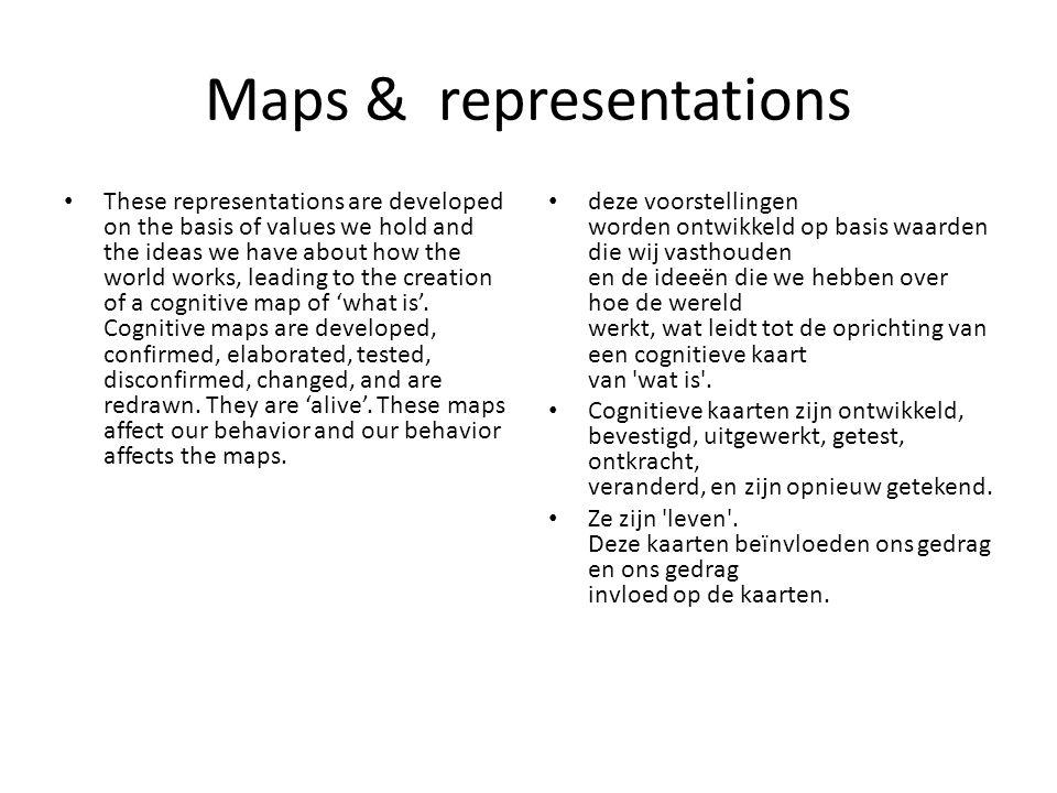 Maps & representations
