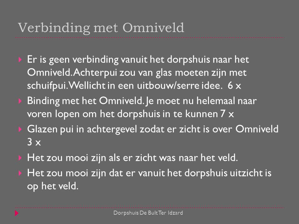 Verbinding met Omniveld
