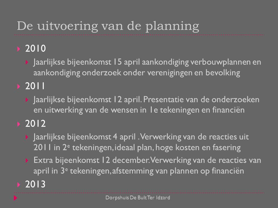 De uitvoering van de planning