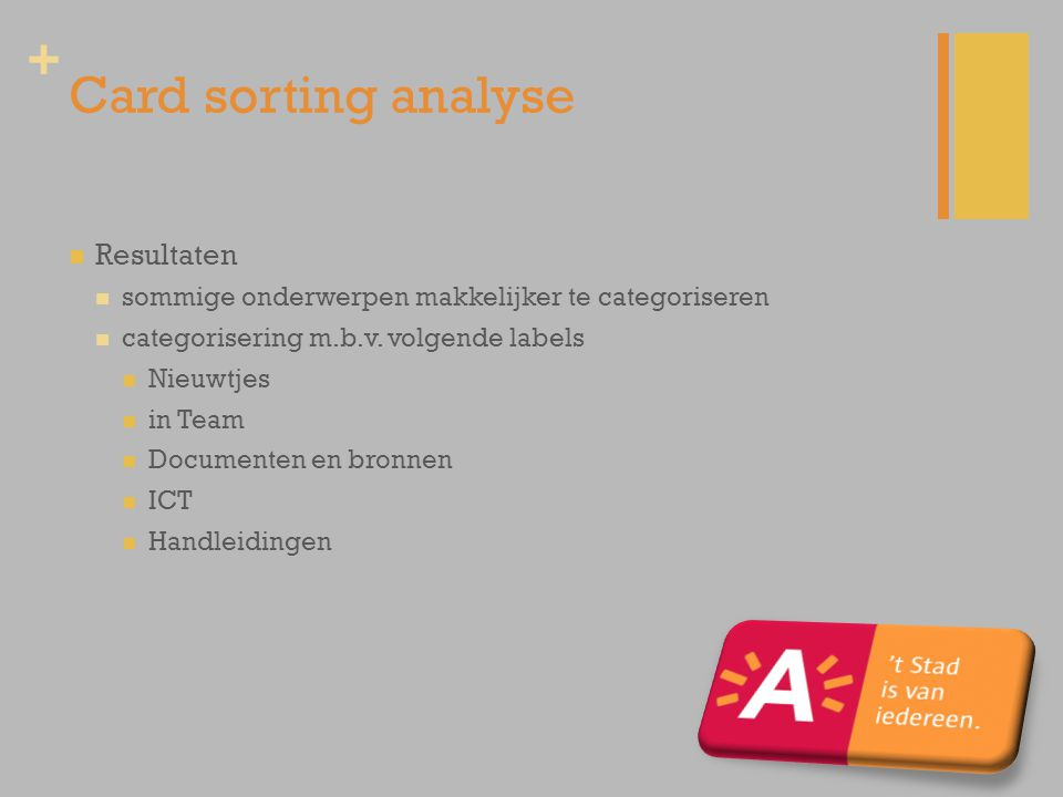 Card sorting analyse Resultaten