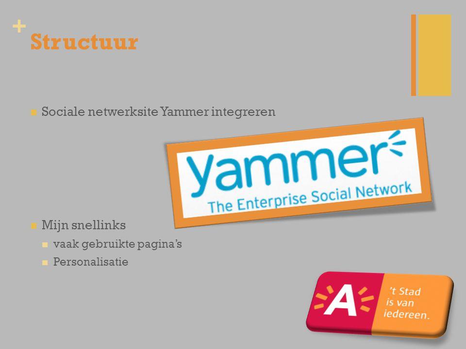 Structuur Sociale netwerksite Yammer integreren Mijn snellinks