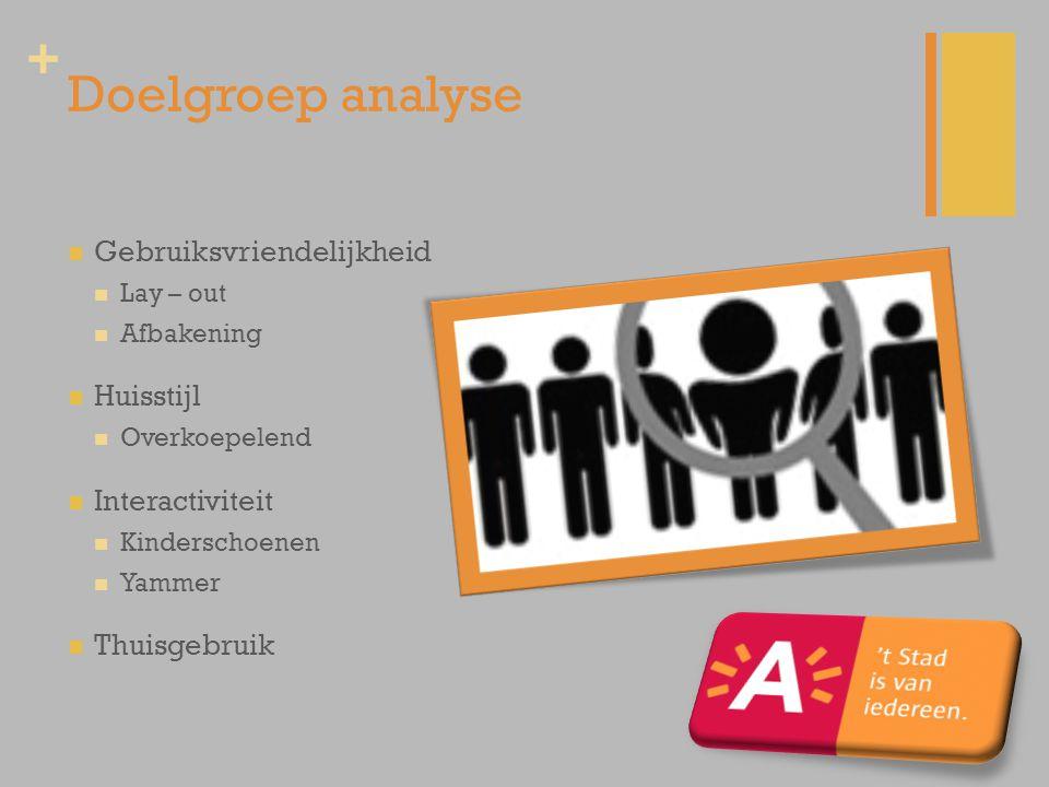 Doelgroep analyse Gebruiksvriendelijkheid Huisstijl Interactiviteit