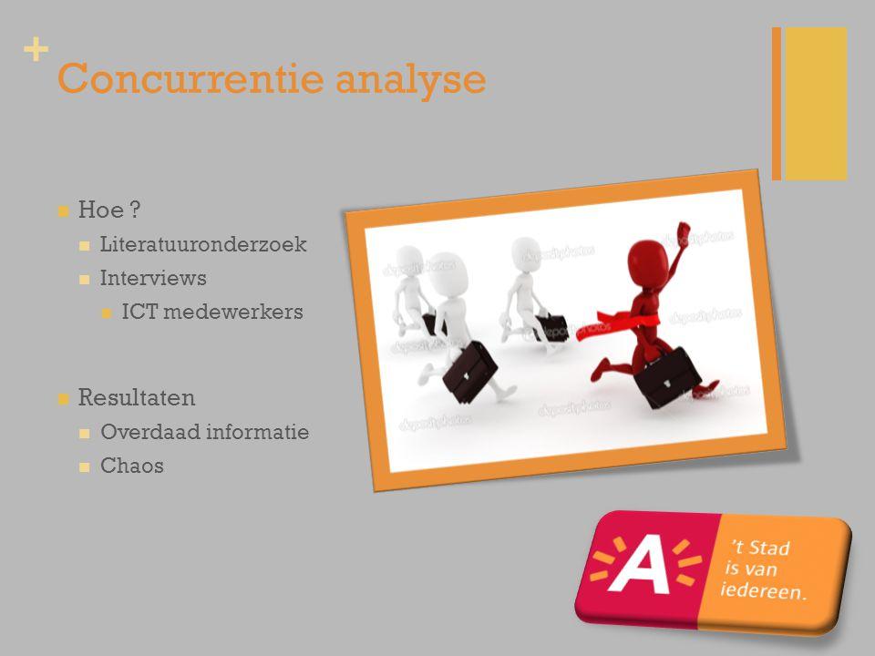 Concurrentie analyse Hoe Resultaten Literatuuronderzoek Interviews