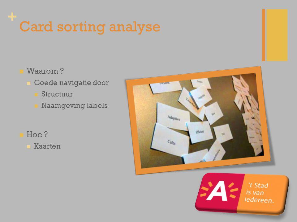 Card sorting analyse Waarom Hoe Goede navigatie door Structuur