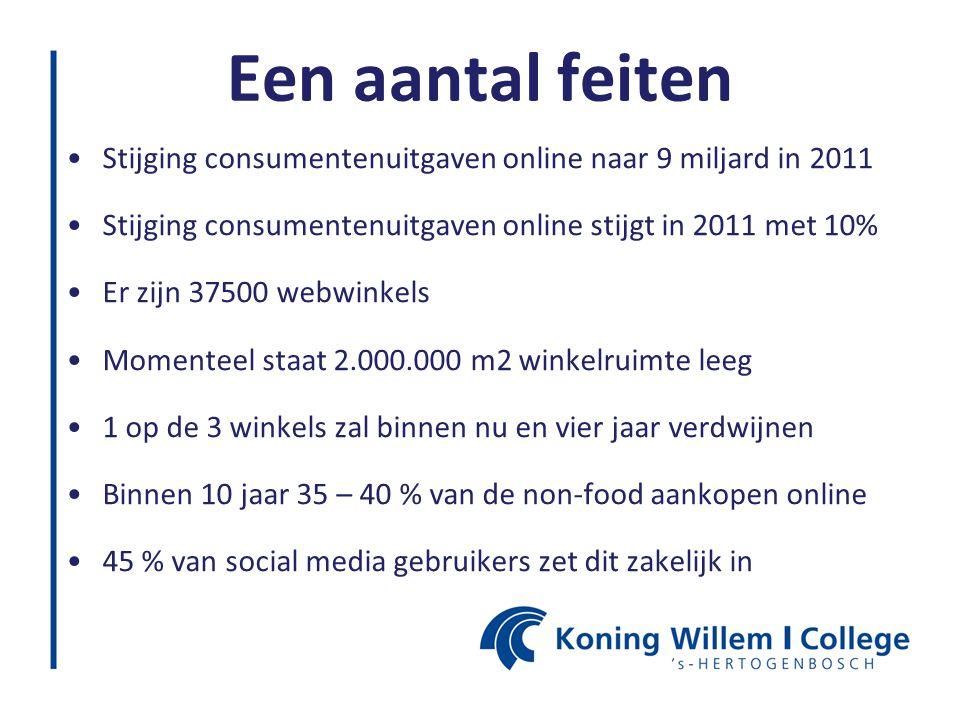 Een aantal feiten Stijging consumentenuitgaven online naar 9 miljard in 2011. Stijging consumentenuitgaven online stijgt in 2011 met 10%
