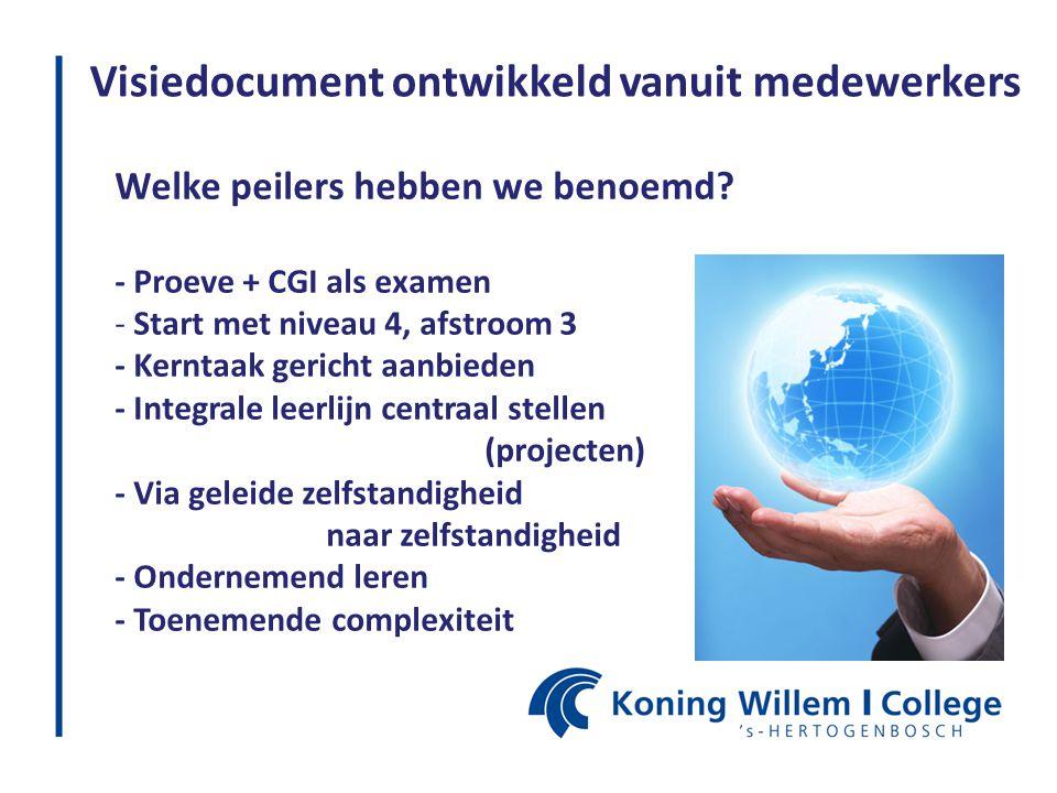 Visiedocument ontwikkeld vanuit medewerkers