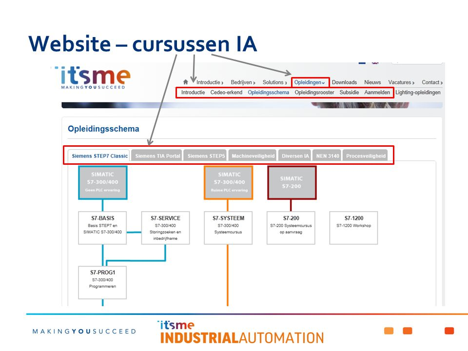 Website – cursussen IA