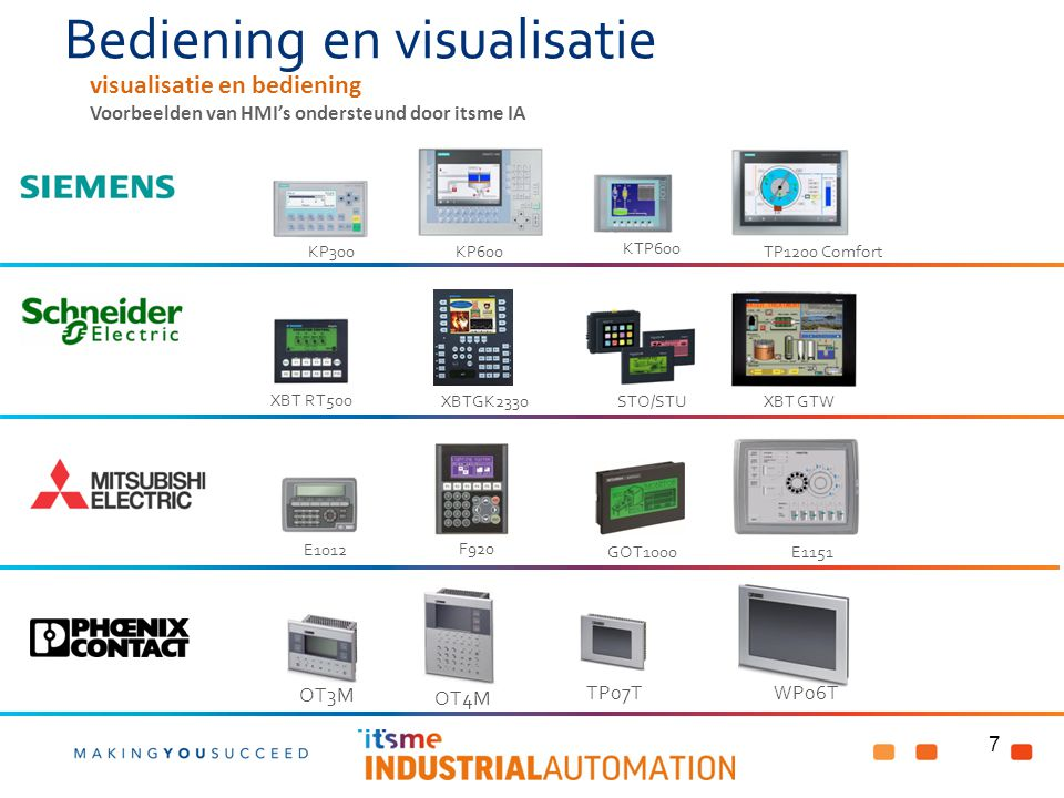 Bediening en visualisatie